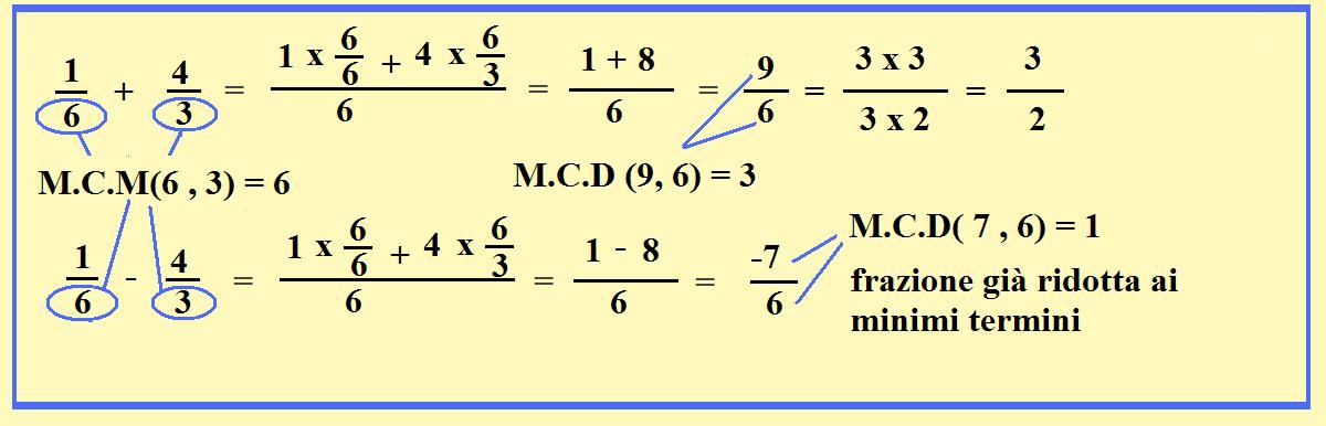 Operazioni con le frazioni - Addizionare e sottrarre frazioni con denominatori diversi ...